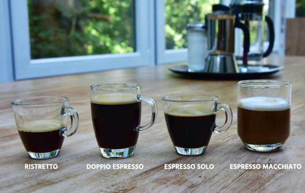 Espresso Übersicht